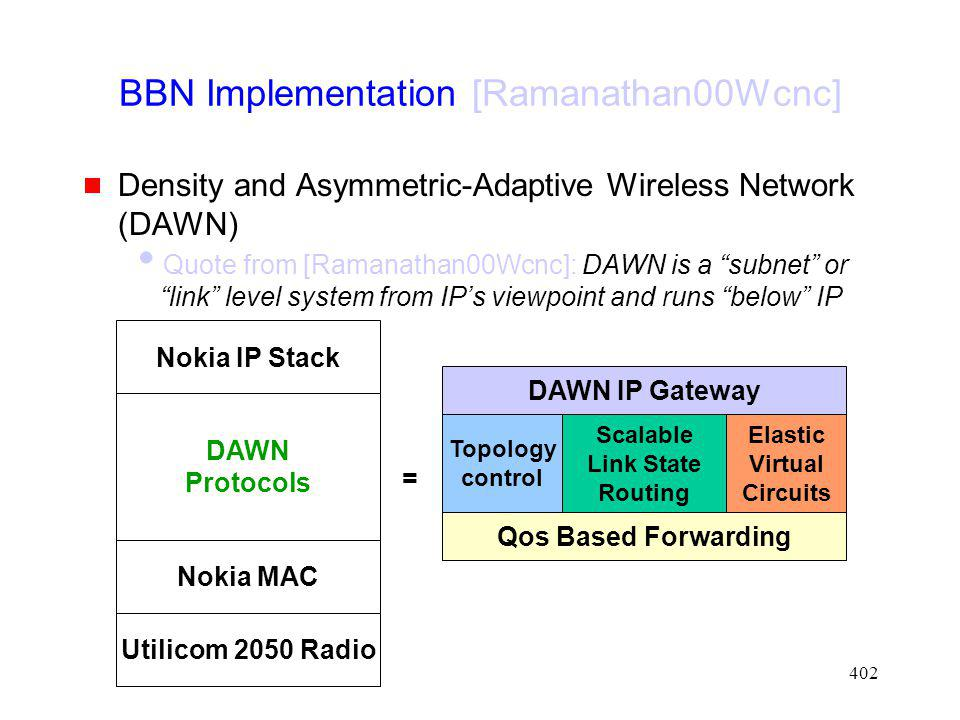 BBN Implementation [Ramanathan00Wcnc]